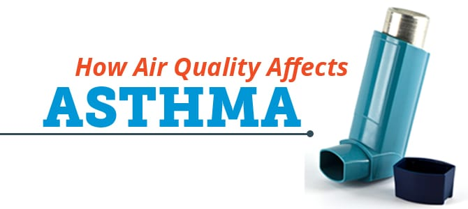 Air Quality and Asthma