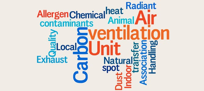 IAQ Word Cloud