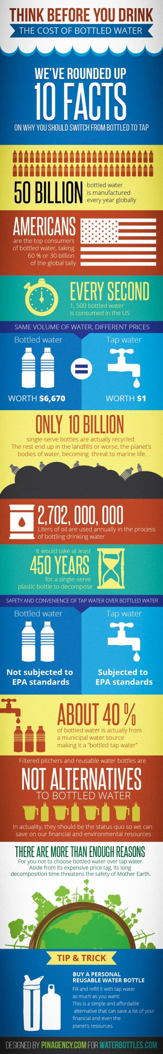 think-before-you-drink-the-costs-of-bottled-water_5379b122d46ee_w540