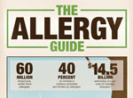 Allergies by the Numbers