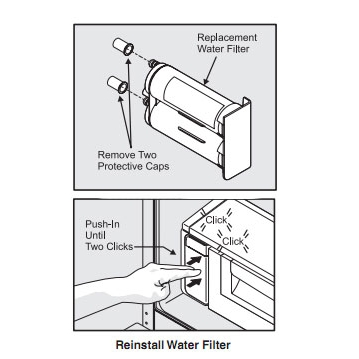 How to install the Electrolux EWF01 filter