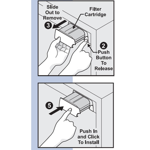 How to install the Frigidaire WF2CB filter