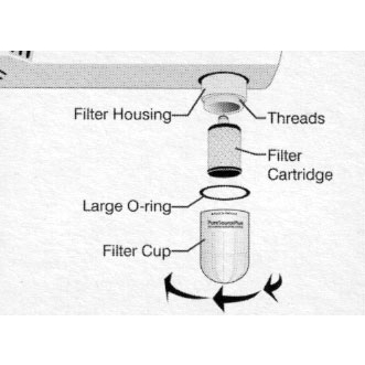 How to install the Frigidaire WFCB filter